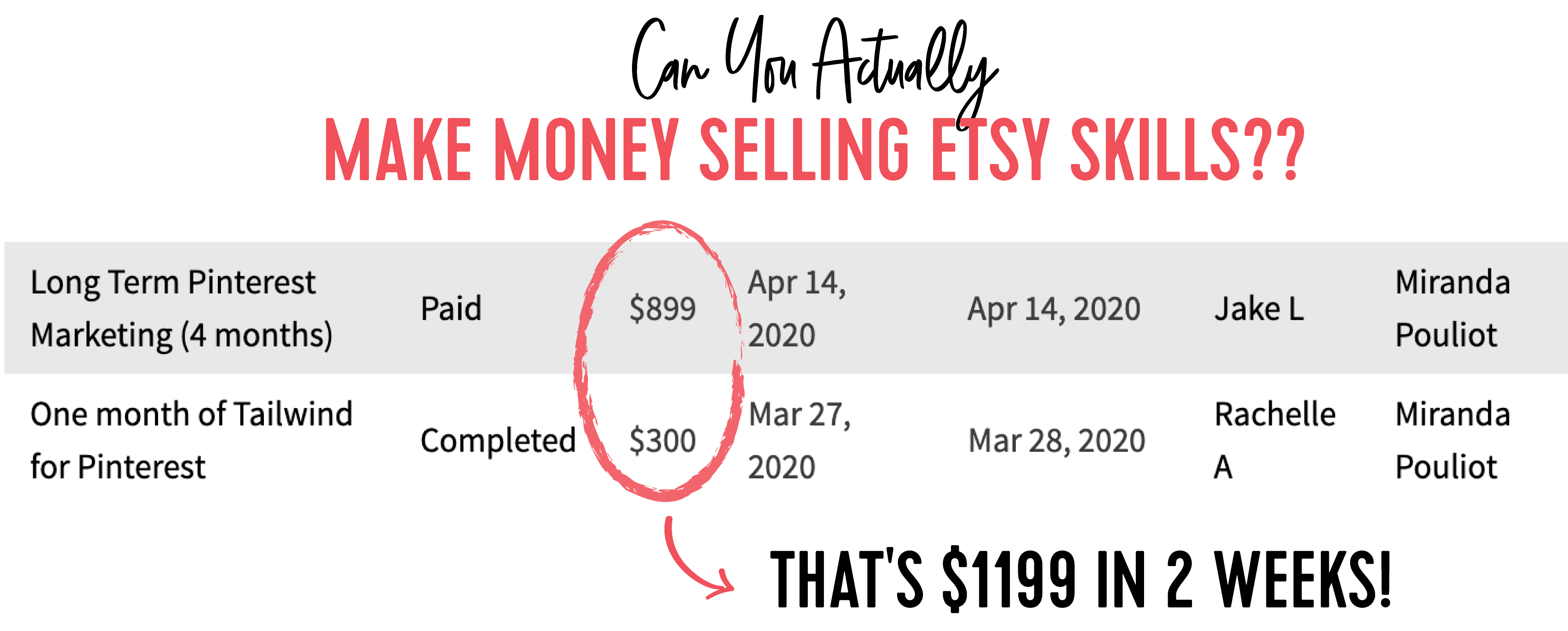 What is Tribe Hire for Etsy